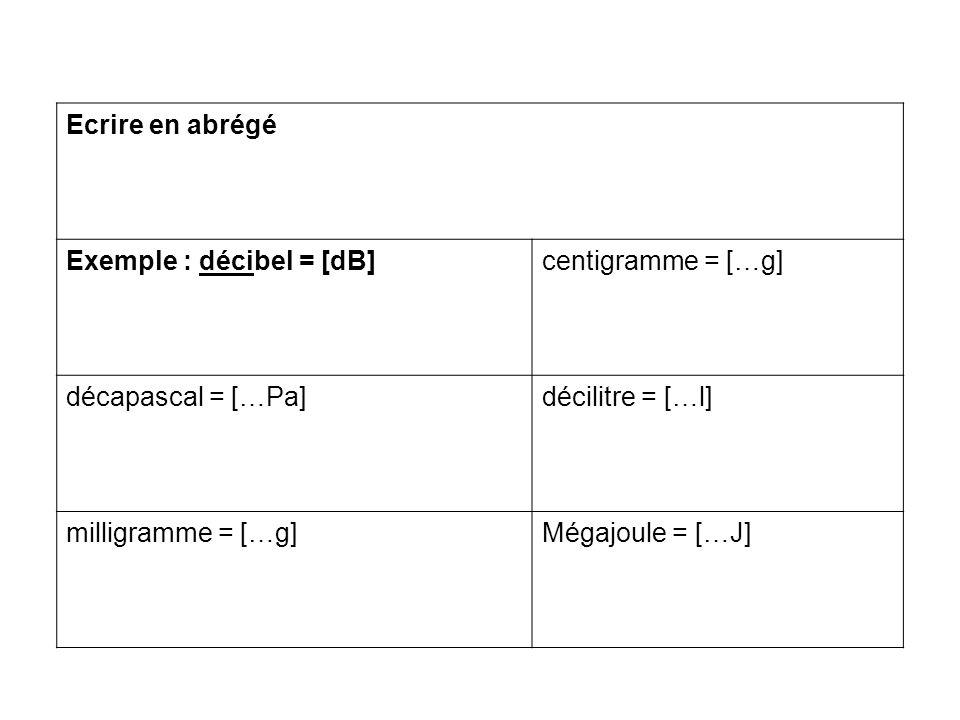 Ecrire en abrégé Exemple : décibel = [dB] centigramme = […g] décapascal = […Pa] décilitre = […l]